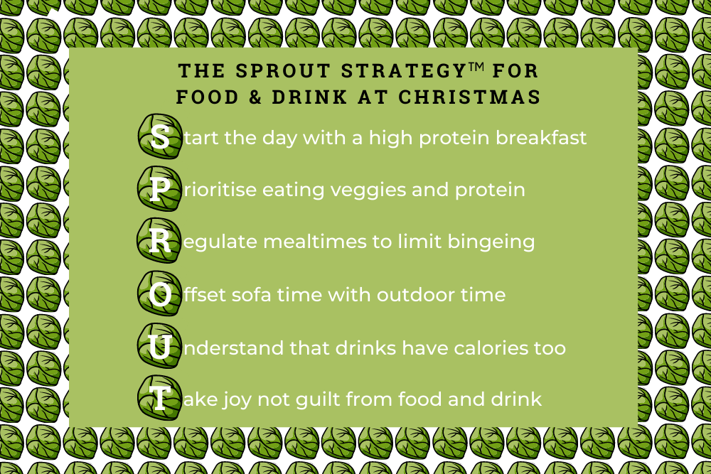 Introducing Thrive's SPROUT Strategy™ for nutrition at Christmas
